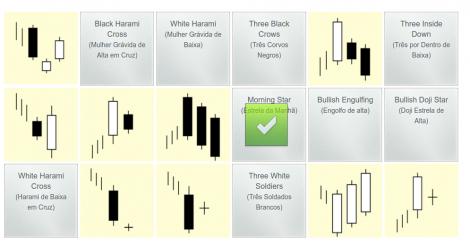 Jogo de memória com padrões de candlesticks
